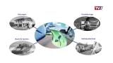 Zukunftsmodell: Synthestische Brenn- und Kraftstoffe