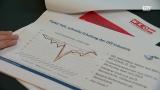 OÖ-Wirtschaft erreicht Vorkrisenniveau