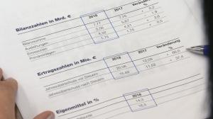 Bilanzpräsentation Hypo Oberösterreich