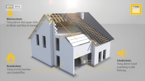 Das Ytong-Bausatz-Haus von Laimer Bau